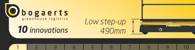low step-up height
