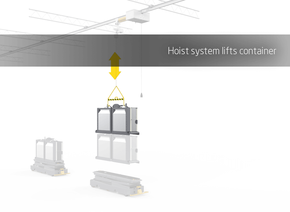 Pepper harvest system hoist